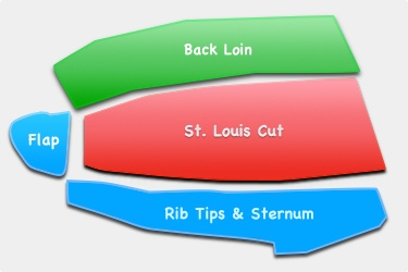 SLC_Cut